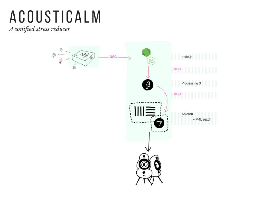 Acousticalm%201.2.png